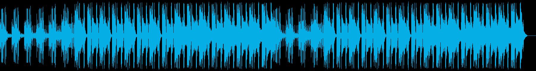 CM映像制作向けフューチャーベース の再生済みの波形