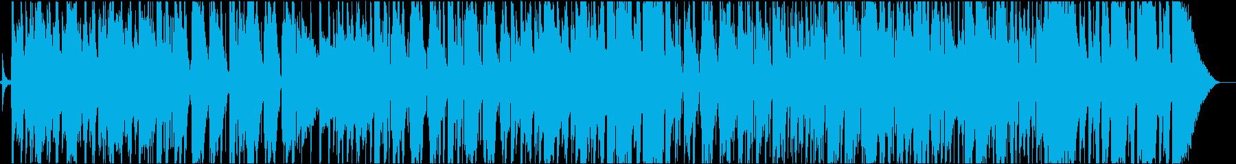 「サーカス音楽」の影響を受けた風変...の再生済みの波形