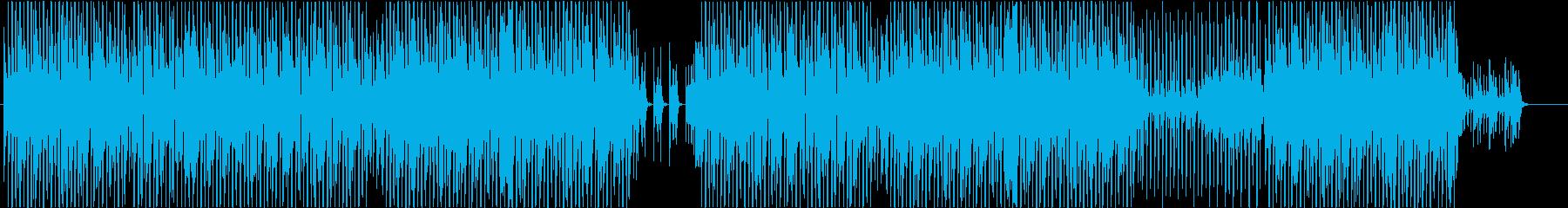 洋楽ディスコ、ポップス、ダンス♪の再生済みの波形