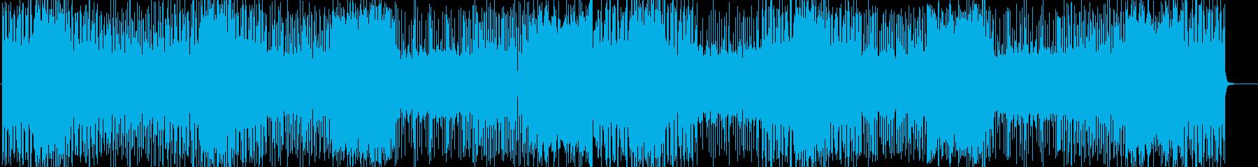 ダークロック、HARD、HEAVY183の再生済みの波形