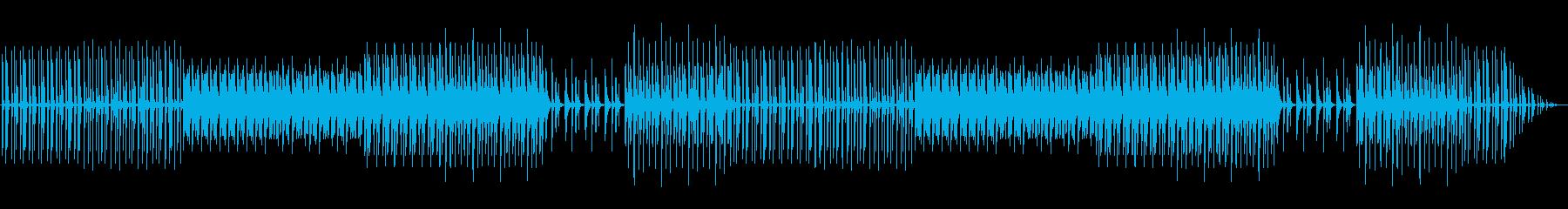 三角形で作ったクセになるリズムの再生済みの波形