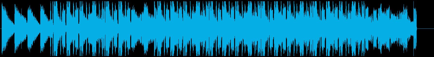 ナイトルーティン/ピアノ/hiphopの再生済みの波形