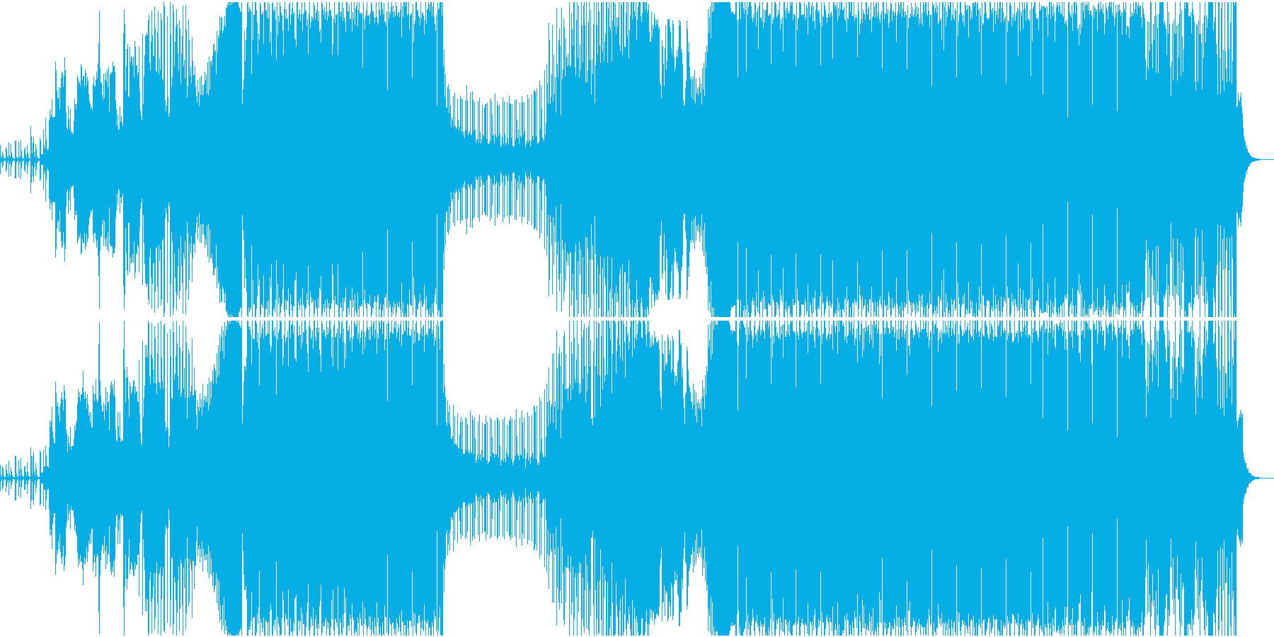 dubstep系・激しめ・エモーショナルの再生済みの波形