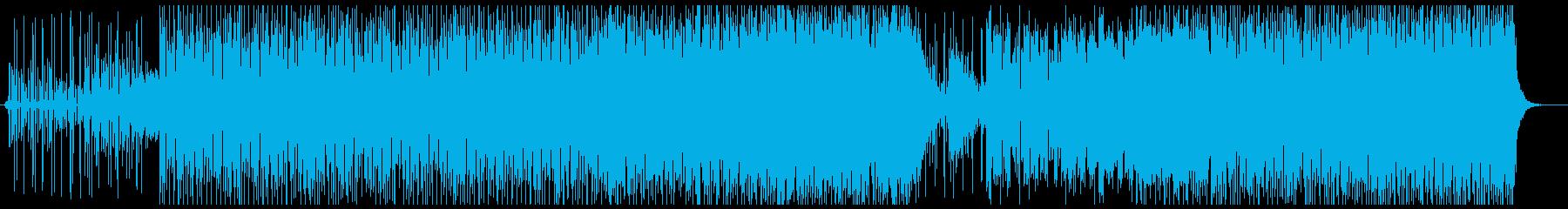 ファンク ポジティブ 明るい あた...の再生済みの波形