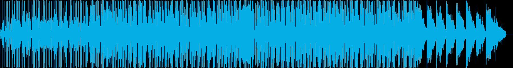 軽快でほのぼのと可愛い雰囲気のBGMの再生済みの波形
