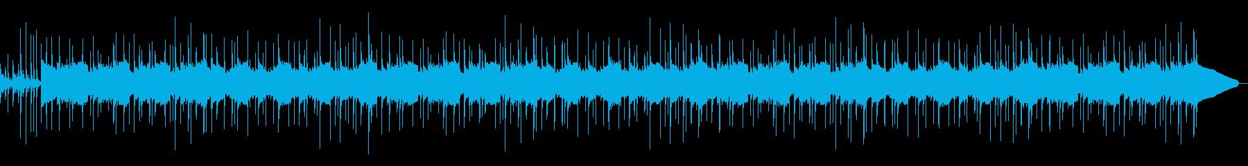 ファンキーなバンドサウンドの再生済みの波形
