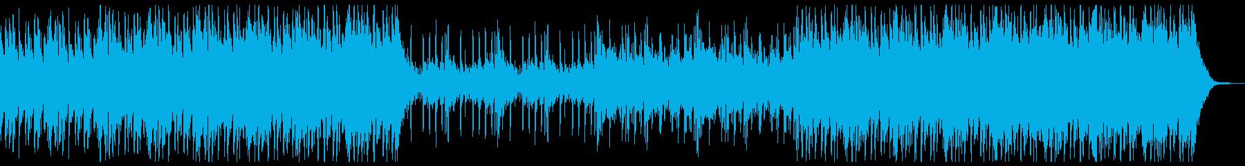 形成逆転して優勢に転じそうなBGMの再生済みの波形