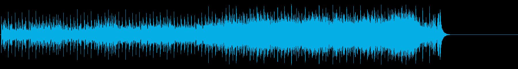 愉快で夢のあるポップ(A~サビ~エンド)の再生済みの波形