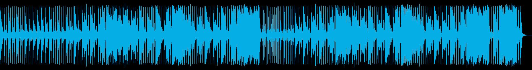 軽快でノリノリ楽しいハンドクラップポップの再生済みの波形