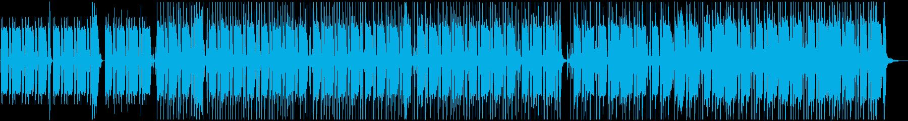 サービスの解説、説明映像に合うBGMの再生済みの波形