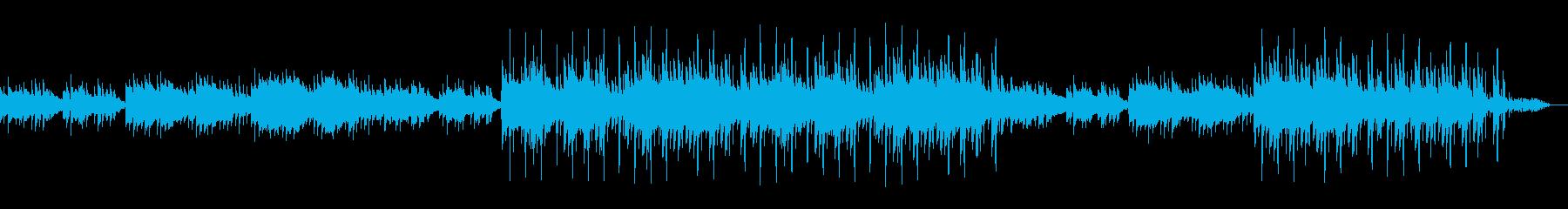 アコースティックギターのHIPHOPの再生済みの波形