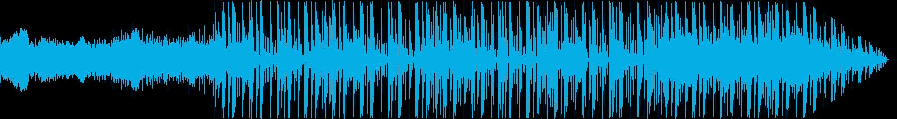 人気のある電子機器 積極的 焦り ...の再生済みの波形