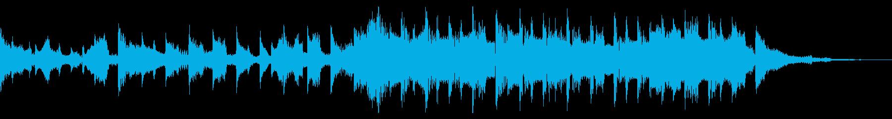 ゆったりテンポのリラクゼーションBGMの再生済みの波形