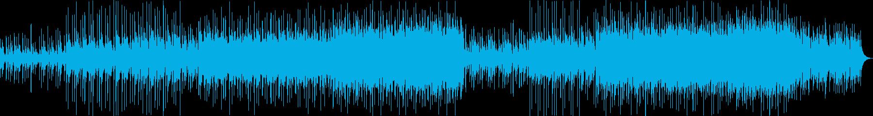 民謡 コーポレート ポジティブ 明...の再生済みの波形