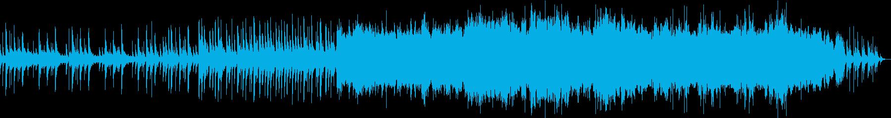 リュートでイタリア民謡:シチリアーナの再生済みの波形
