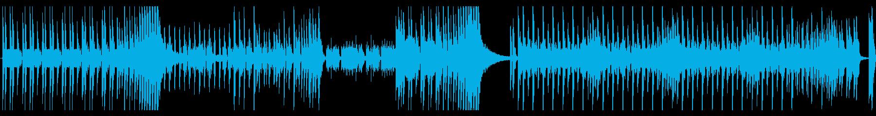 パワフルでインパクトのあるEDM!の再生済みの波形