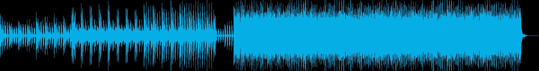 ダークなBGMです。の再生済みの波形
