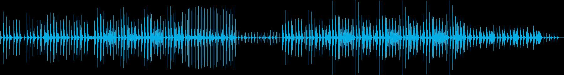 ステレオL Rで楽しめるリズムの再生済みの波形
