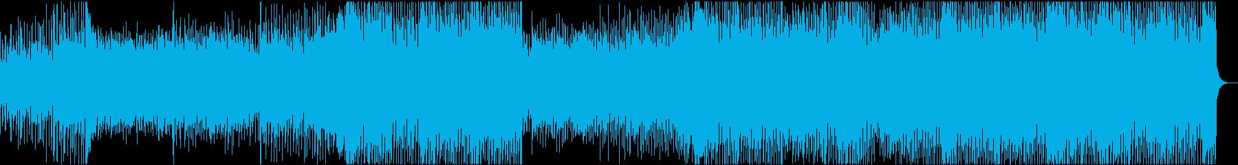 疾走感、アップテンポ、シンセ、4つ打ちの再生済みの波形
