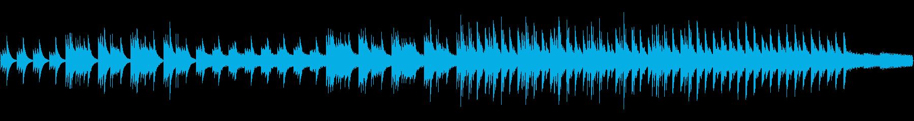 気ままなスローライフのBGMの再生済みの波形