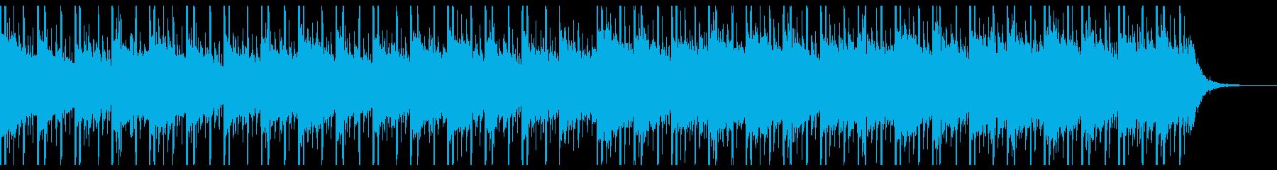 バックグラウンドテクノロジー(中)の再生済みの波形