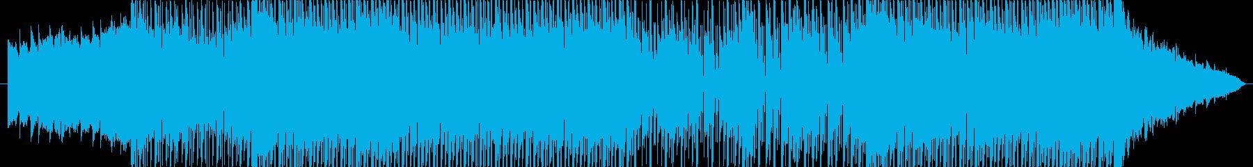 EDM3☆まったりしたギターEDM☆ の再生済みの波形