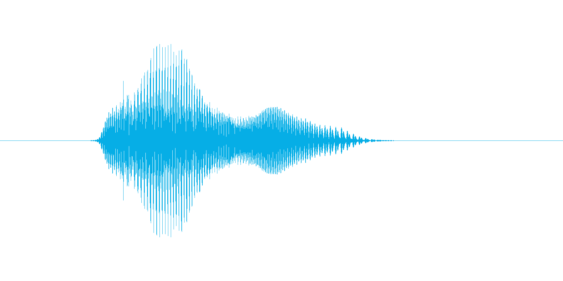 万の再生済みの波形