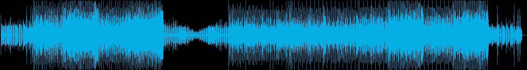 バトルシーンをイメージした電子音楽の再生済みの波形