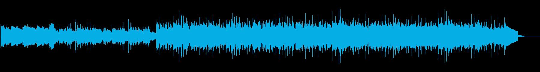 テンポ速めのさわやかギターサウンドの再生済みの波形