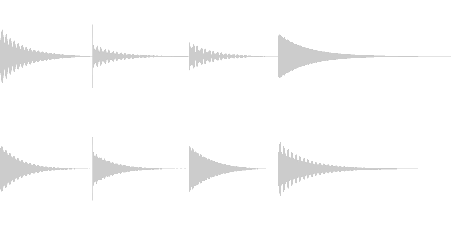 チーーーーーン(仏具の鏧を鳴らす音)の未再生の波形