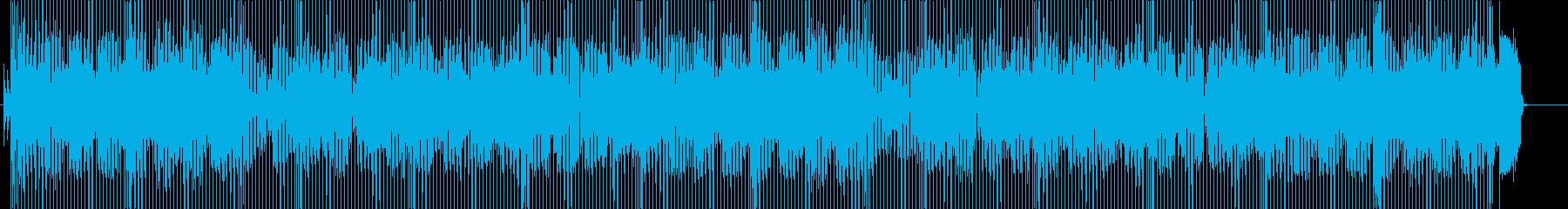 のんびりした日常系スカ(ロングver)の再生済みの波形