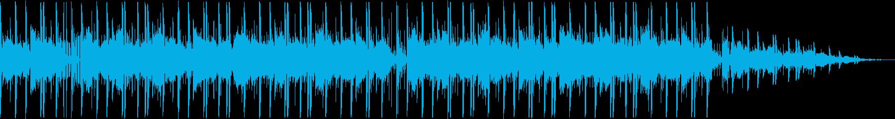 ブレイクが8小節のたびに入りますの再生済みの波形