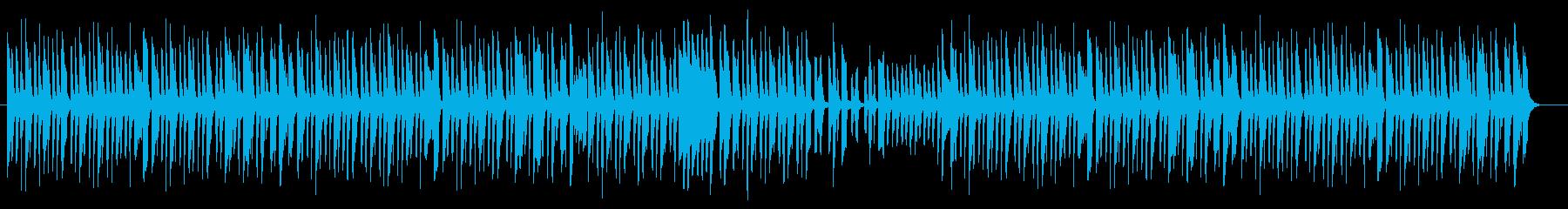 メルヘン音楽隊が奏でるお料理BGMの再生済みの波形