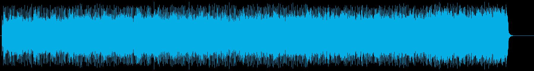 激闘マイナー・ファンク・メタルの再生済みの波形
