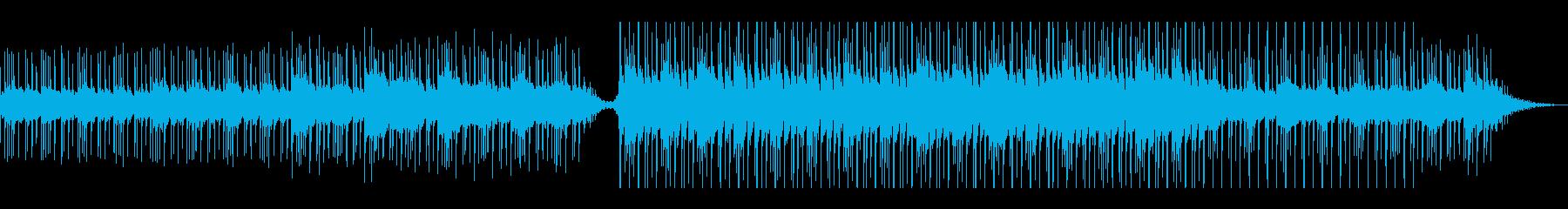 ラマダンのeast宴の再生済みの波形