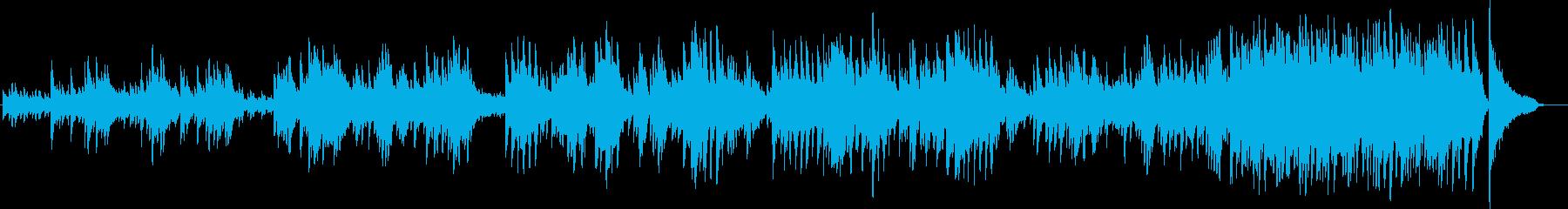 アコーステック 感情的 やる気 ピアノの再生済みの波形