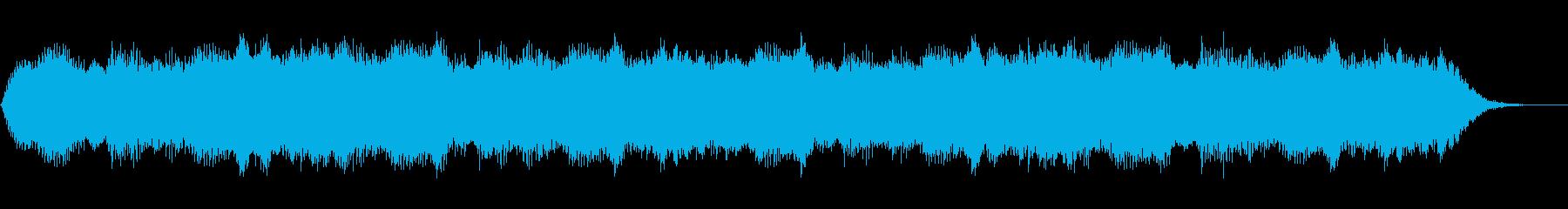 重く耳障りな旋律の再生済みの波形
