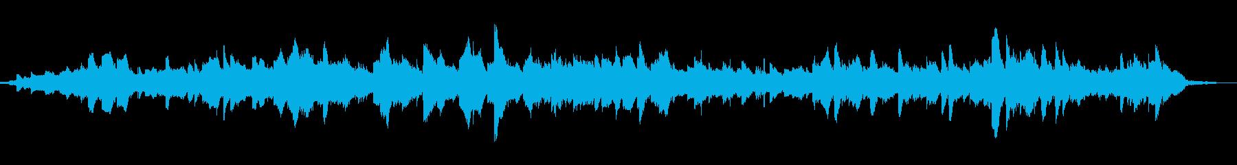 シンセサウンドとギターのアンビエントの再生済みの波形