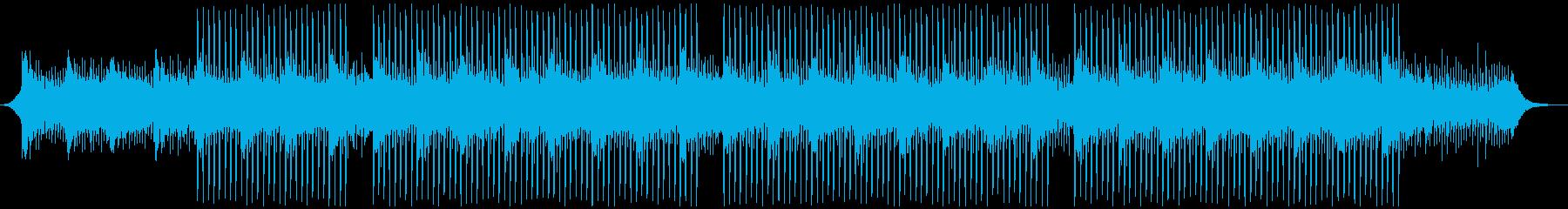 プレゼンテーション音楽の再生済みの波形