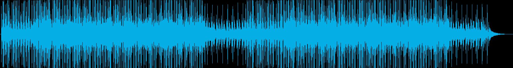 軽快でかわいい生音系ラグタイムの再生済みの波形