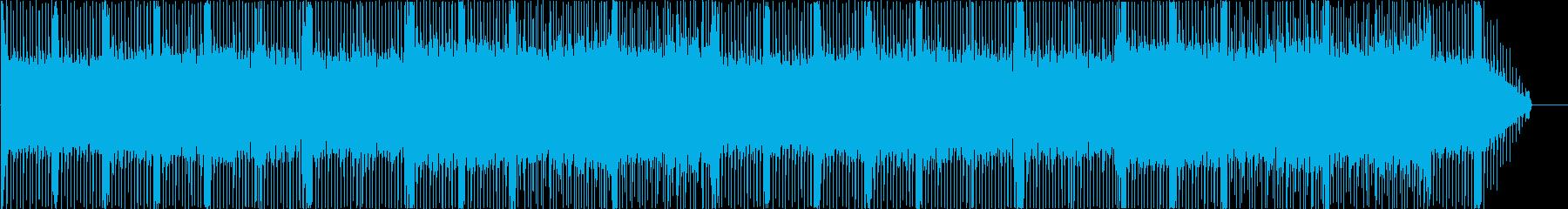80年代のPCゲーム風FM音源の再生済みの波形