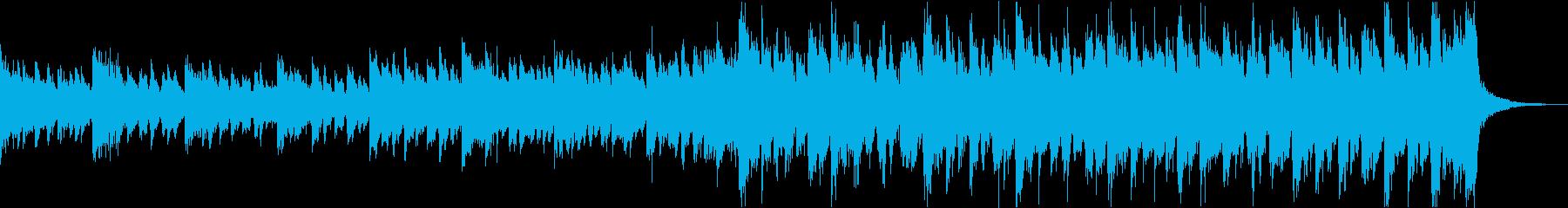 企業シネマティックエピックトレーラーcの再生済みの波形