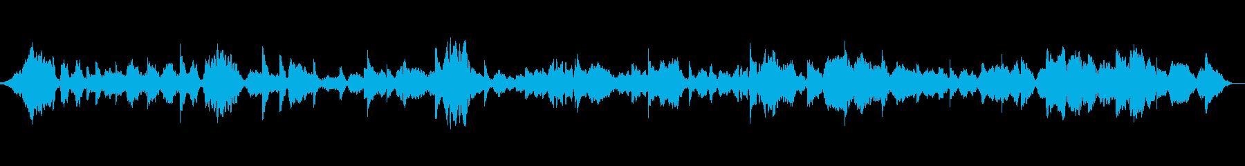 瞑想にクリスタルボウルヒーリング2の再生済みの波形
