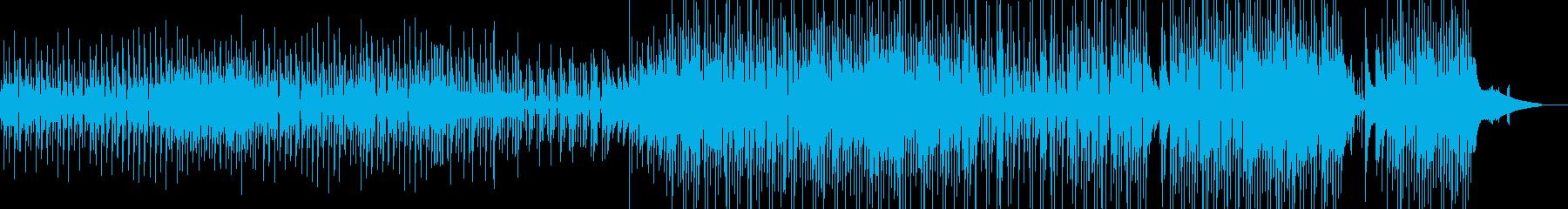 ウクレレ・後半賑やか 日常作品に Bの再生済みの波形