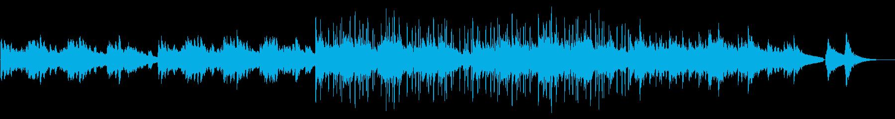 パステルカラー、春向けのBGMの再生済みの波形
