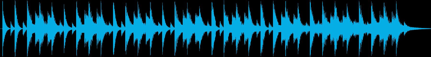 アナログシンセ全盛期みたいなレトロテクノの再生済みの波形