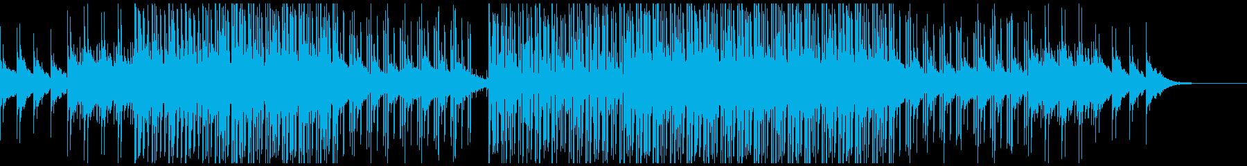 明るくリズミカルノリノリ曲の再生済みの波形