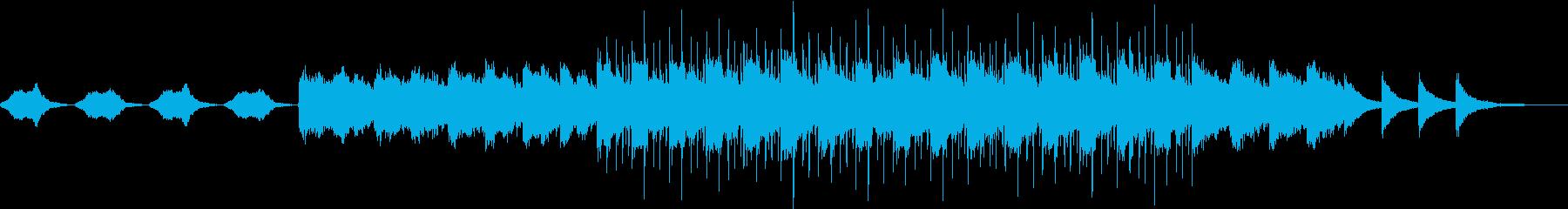 エレクトロ/アンビエント/ヒーリングの再生済みの波形