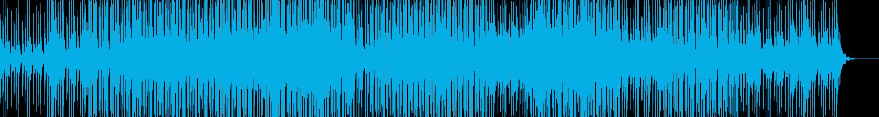 レトロ ギャングラップ 神経質 燃...の再生済みの波形