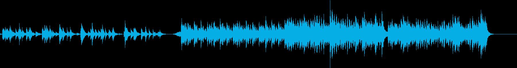 オルゴールの子守luは、明るいオー...の再生済みの波形